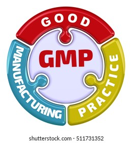 """GMP. Good Manufacturing Practice. The check mark in the form of a puzzle. The inscription """"GMP. Good Manufacturing Practice"""" on the puzzle in the shape of a circle. 3D Illustration. Isolated"""