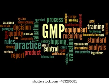 GMP - Good Manufacturing Practice, word cloud concept on black background.