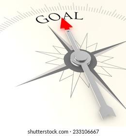 Goal campass