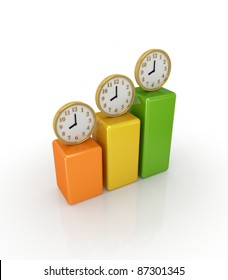 Golden clocks on a colorful graph.Isolated on white background.3d rendered.