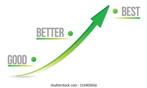 good best better graph illustration design over white