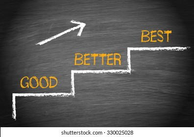 good, better, best - Performance Concept
