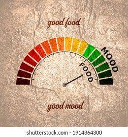 Good food is good mood. Gradient scale. Food quality level measuring device. Sign tachometer, speedometer, indicators. Infographic gauge element.