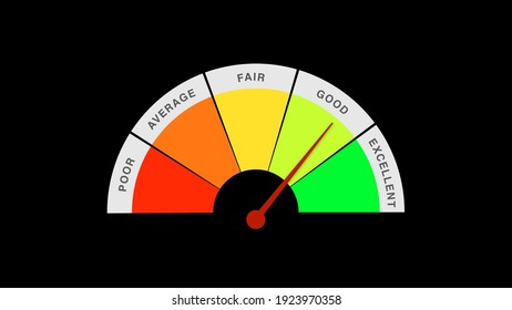 Good Meter For Rating and Review Motion Progress on Black Background