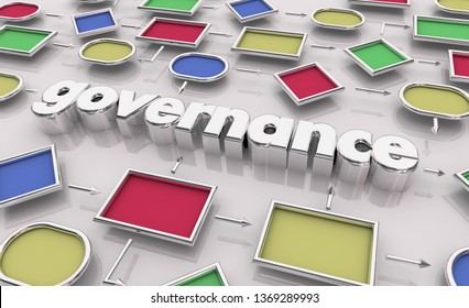 Governance Oversight Management Process Map Diagram 3d Illustration