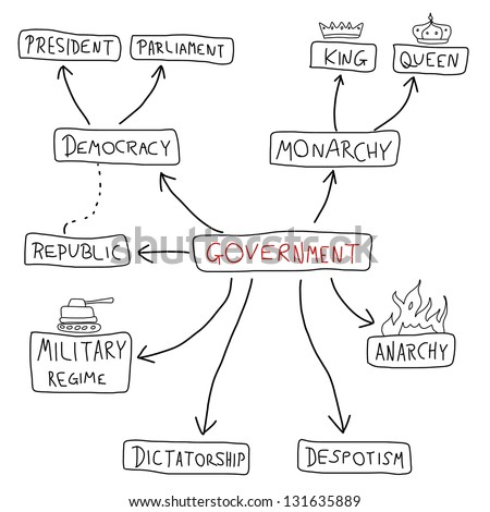Democracy Diagram Red Shirt Illustration Of Wiring Diagram