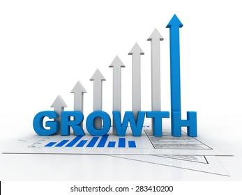 "graph ""growth"""