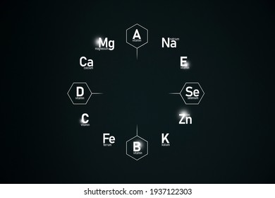 Graphic cirlce of top vitamins and microelements on dark green background. Template for beauty product design