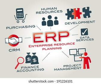 """graphic """"enterprise resource planning"""". Keywords with icons"""