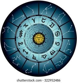 graphic illustration of the Italian wheel astral
