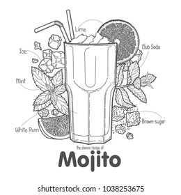 Graphic illustration of a Mojito cocktail and all its ingredients, restaurant or bar menu, classic recipe, lime, mint and rum. Black-and-white scheme.