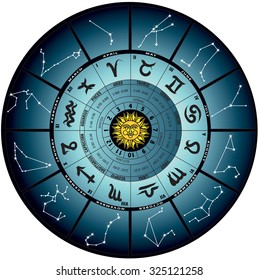 graphic illustration of the wheel astral