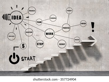 Great plan for success achieving