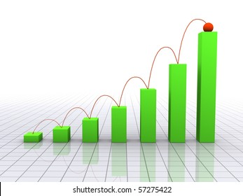Green business graph with red ball jumping on the top level