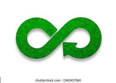Green Eco-friendly and circular economy concept. Infinity arrow recycling symbol with green grass texture, isolated on white background. 3D illustration.