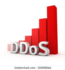Growing red bar graph of DDoS on white. Hackers attack risks growth concept.