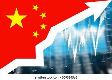 growth china chart