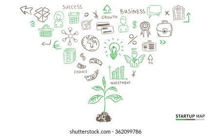 Growth Startup map hand drawn illustration. Investor (business angel) relations design concept. Venture funding process. Rasterized copy.