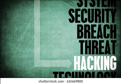 Hacking Computer Security Threat and Protection