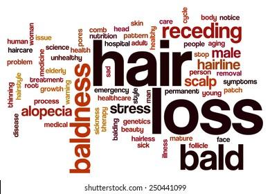 Hair loss word cloud concept