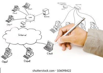 diagram of drawing internet network drawing images  stock photos   vectors shutterstock diagram of dragonfly internet network drawing images  stock