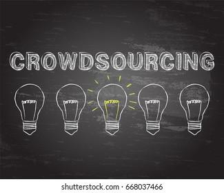 Hand drawn crowdsourcing sign and light bulbs on blackboard