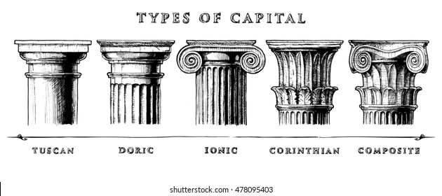 hand drawn illustration set of the five architectural orders engraved. Showing the Tuscan, Doric, Ionic, Corinthian and Composite orders.