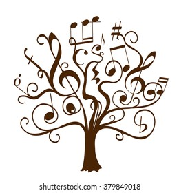 hand drawn tree with curly twigs with musical notes and signs as leaves and flowers. abstract conceptual illustration on musical education theme. raster decorative tree of musical knowledge