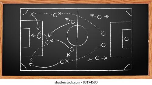 Hand writing a soccer game strategy on a blackboard.