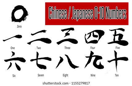 Hand written Kanji (Chinese/Japanese) character of various useful vocabularies for Japanese and Chinese numeral 0 - 10
