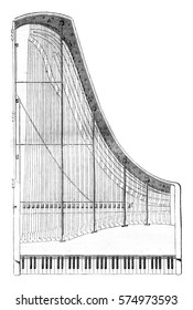Hanger checkout, Flying buttresses, Dampers, vintage engraved illustration. Magasin Pittoresque 1844.