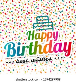 Happy Birthday and best wishes greeting Card.