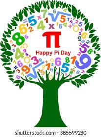 Happy pi day.  illustration