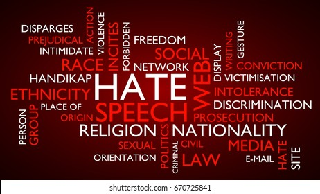 Hate speech word tag cloud. 3D rendering, red variant