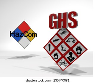 HazCom and GHS. Globally Harmonized System of Classification and Labeling of Chemicals or GHS
