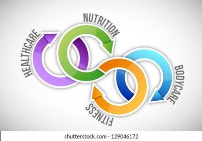 health medical diagram illustration design over white