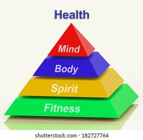 Health Pyramid Meaning Mind Body Spirit Holistic Wellbeing