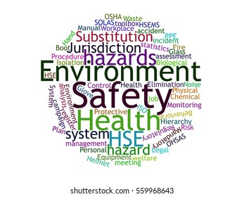 Health Safety & Environment (HSE) Word cloud concept