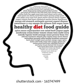 Healthy diet food  in head shape words cloud