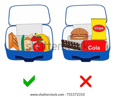 Healthy And Unhealthy Lunch Box Of School Pupil Showing Some Food Drink Should Take Or