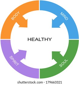 Healthy Word Circle Concept with great terms such as body, mind and more.