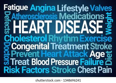 Heart Disease Word Cloud on Blue Background