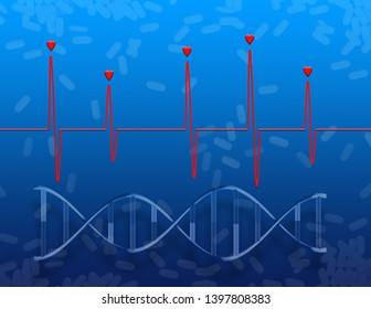 Heartbeat cardiogram over DNA strand. Pills on background. 3D rendering