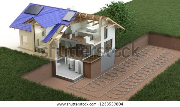 Wärmepumpe, Bodenquelle, 3D-Abbildung