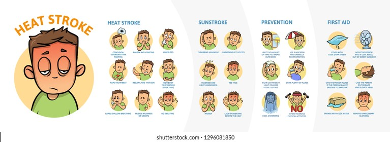 Heat stroke and sunstroke infographics. Signs, symptoms, and prvention. Information poster with text and character. Colorful flat illustration on white background, horizontal. Raster version.