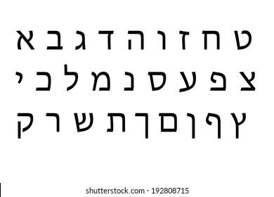 Hebrew Alphabet set