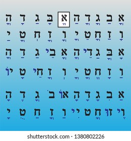 Hebrew Syllables. Illustration of letters of the Hebrew alphabet with reading points for reading.