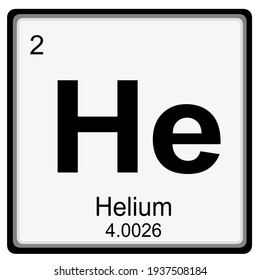 helium - atomic number and mass number