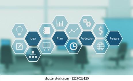 Hexagon-Gitter mit Icon und Schlagwörtern über Projektmanagement und Lebenszyklus, Firmenbüro auf Hintergrund