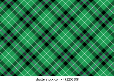 Ireland Tartan Images, Stock Photos & Vectors | Shutterstock